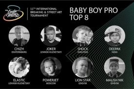 B-Boy-Deepak-the-11th-international-annual-B-Boying and street art tournament COMBOnation-part-11-in-Kazan